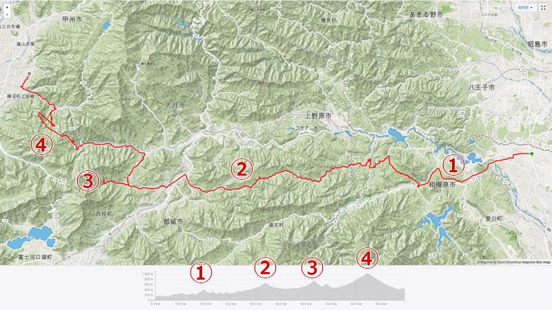 橋本スタートで100km・2300mの道のり