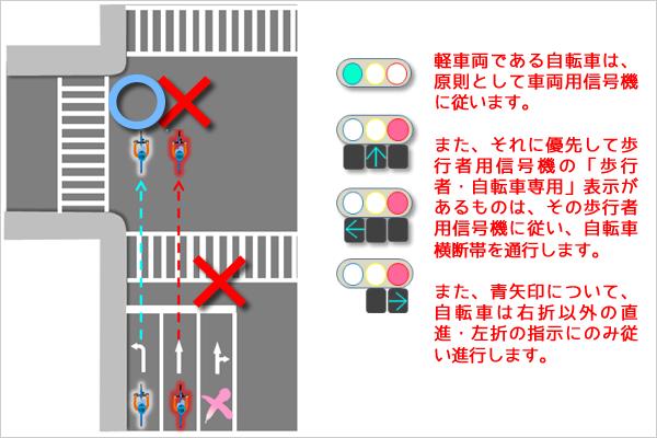 左折専用レーンで直進したい自転車はどこに停止すればいい??