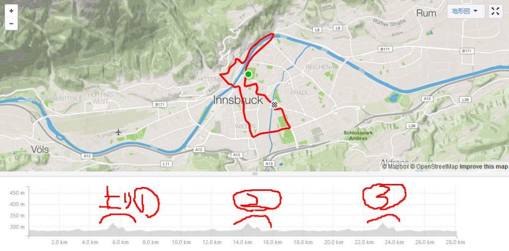 インスブルックは地獄の2分走と5分走を練習できる良コース(´_ゝ`)