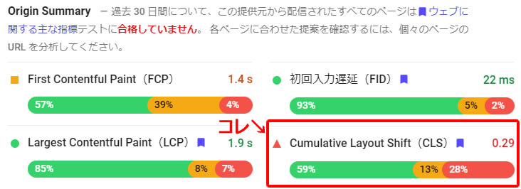 PageSpeed InsightのCLSの項目