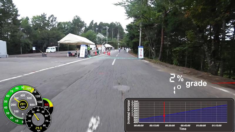 7kmで初心者コースのゴール