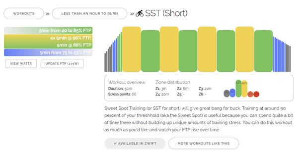 ZWIFT謹製SST(Short)にはケイデンス指定があるんです