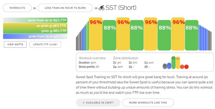 「Short」は3つあるZWIFTのSSTの中でも最弱(ΦωΦ)フフフ…