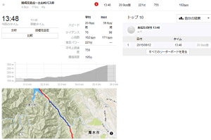 寿司山峠で聖地巡礼!
