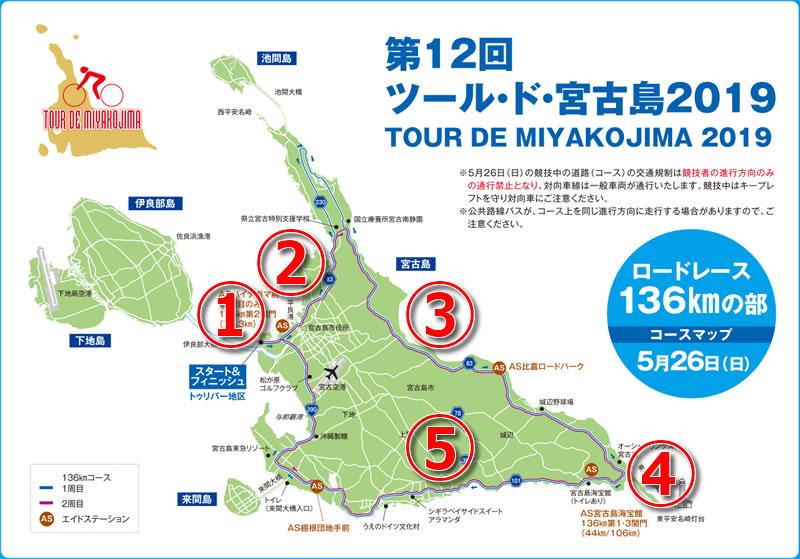 ツールド宮古島136kmのコース