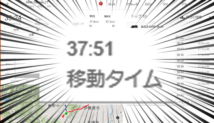 移動タイム37分51秒!?
