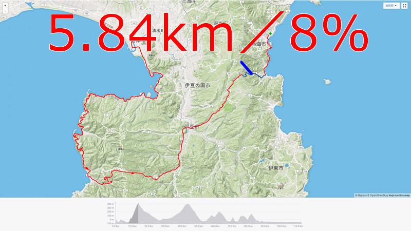 山伏峠の位置。5.8kmで8%だけど実質もっとキツいです